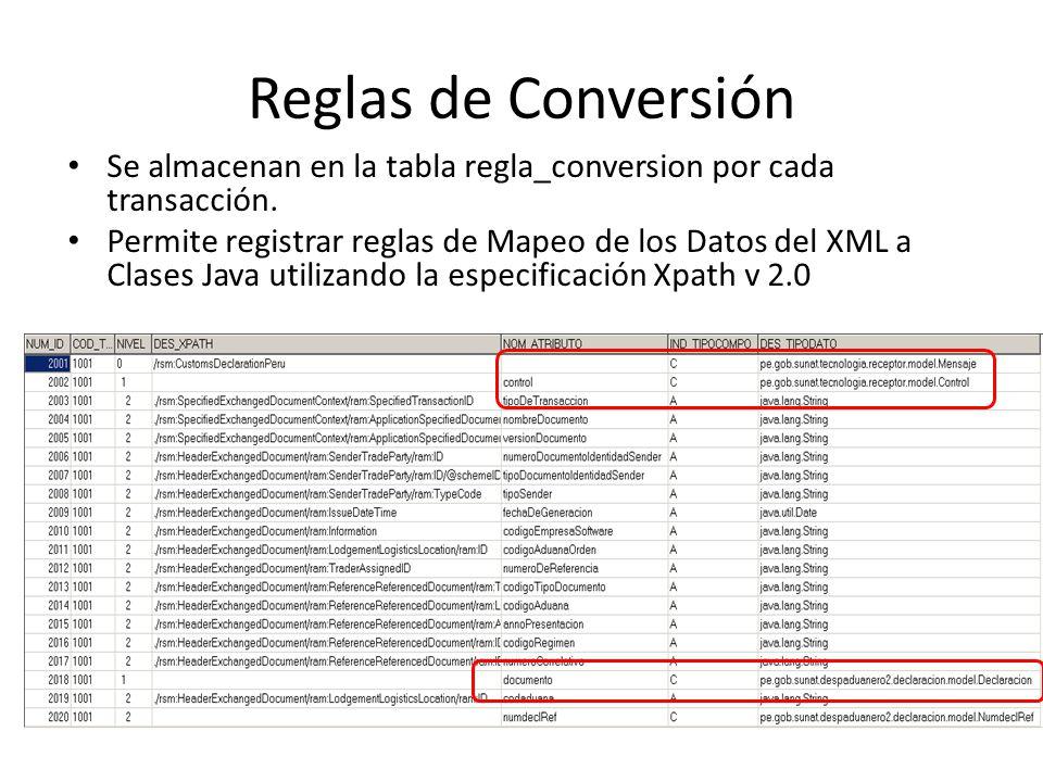 Reglas de Conversión Se almacenan en la tabla regla_conversion por cada transacción.