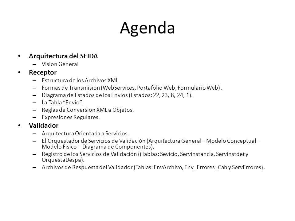 Agenda Arquitectura del SEIDA Receptor Validador Vision General