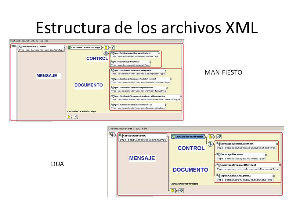 Estructura de los archivos XML