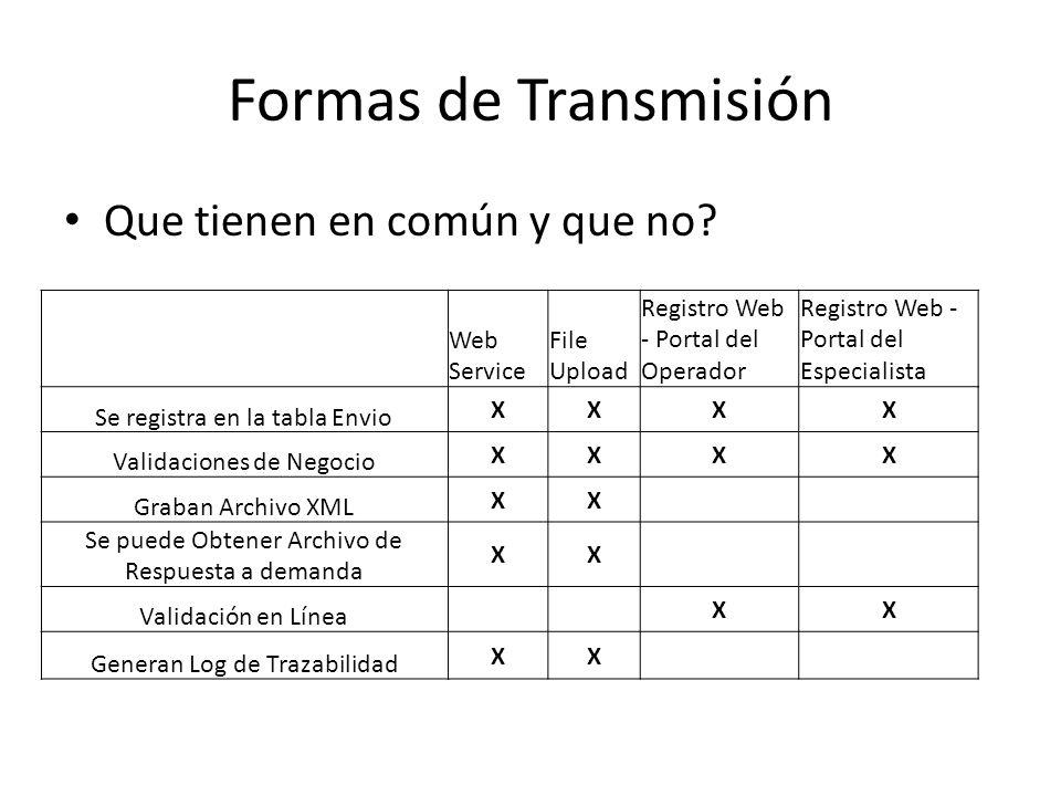 Formas de Transmisión Que tienen en común y que no Web Service