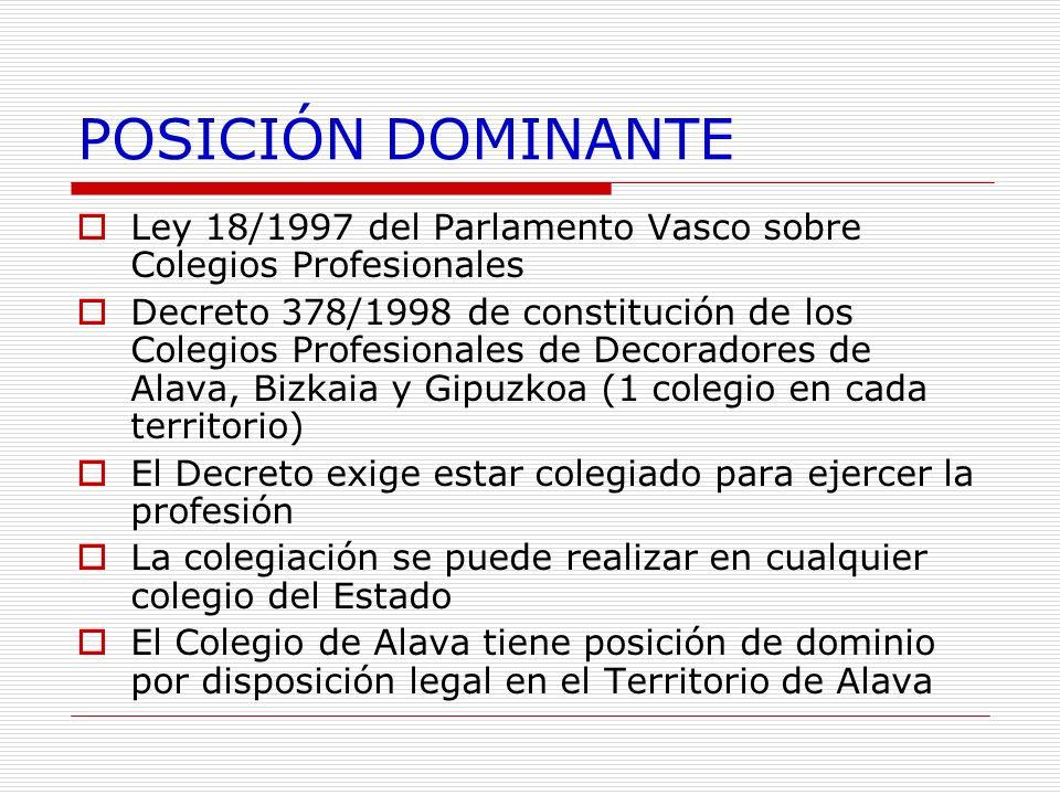 POSICIÓN DOMINANTE Ley 18/1997 del Parlamento Vasco sobre Colegios Profesionales.