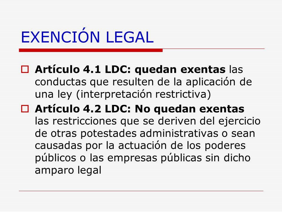 EXENCIÓN LEGAL Artículo 4.1 LDC: quedan exentas las conductas que resulten de la aplicación de una ley (interpretación restrictiva)