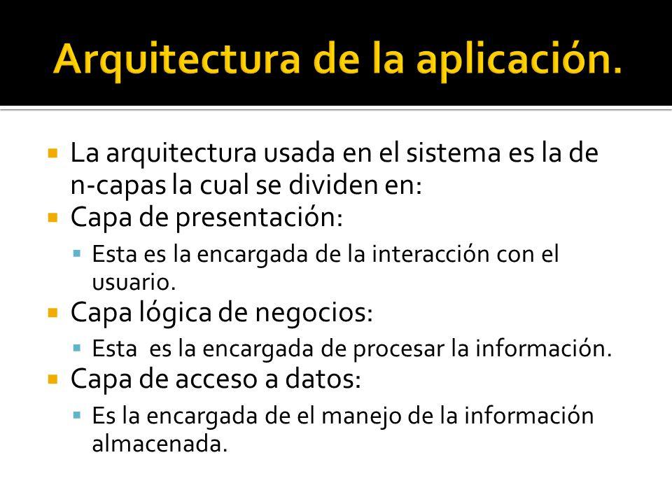 Arquitectura de la aplicación.