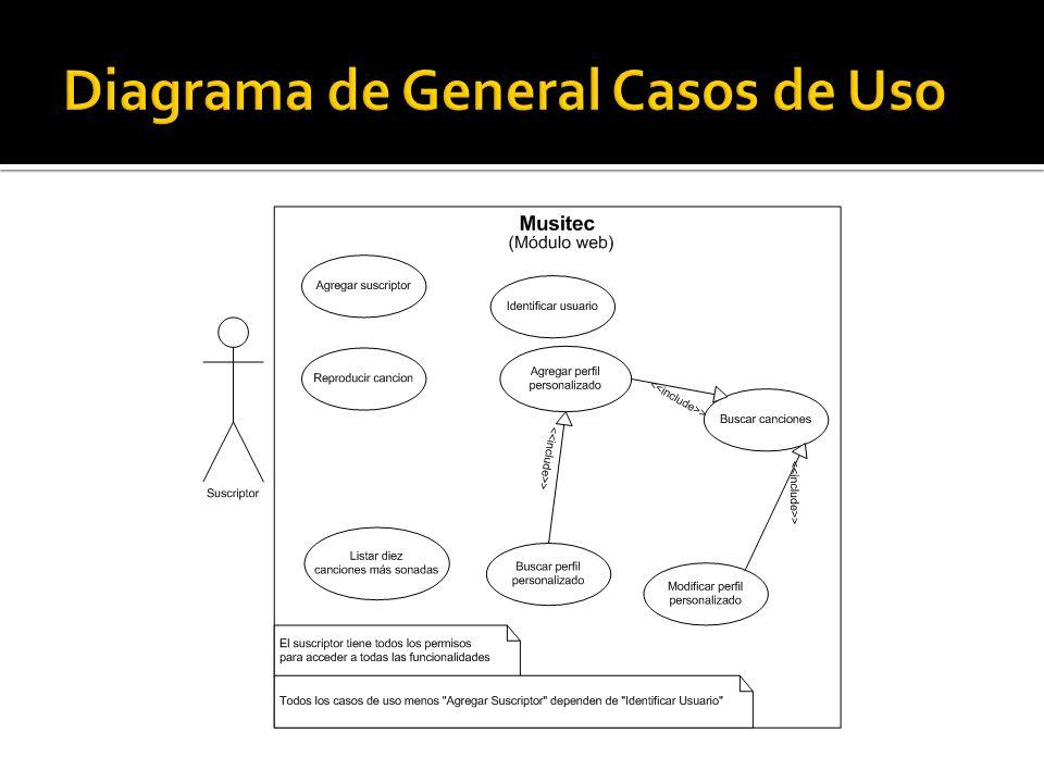 Diagrama de General Casos de Uso