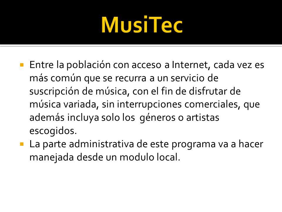 MusiTec
