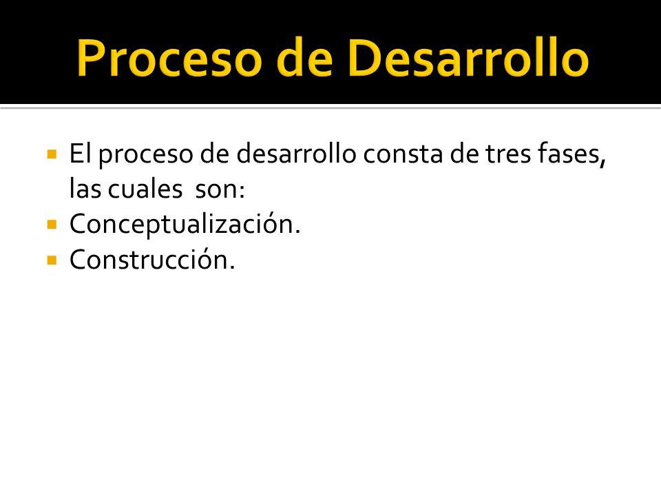 Proceso de Desarrollo El proceso de desarrollo consta de tres fases, las cuales son: Conceptualización.