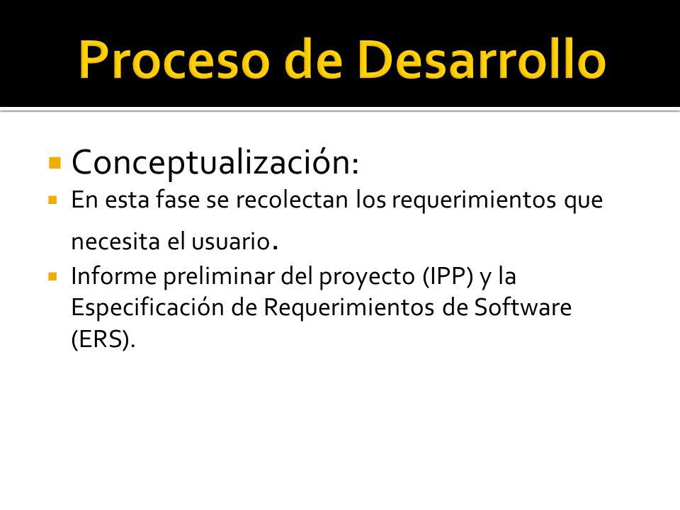 Proceso de Desarrollo Conceptualización: