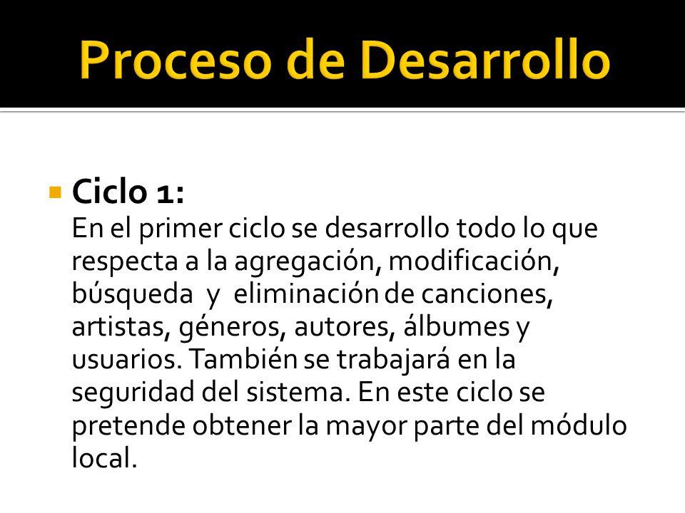 Proceso de Desarrollo Ciclo 1: