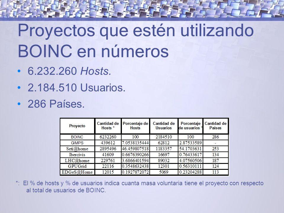 Proyectos que estén utilizando BOINC en números