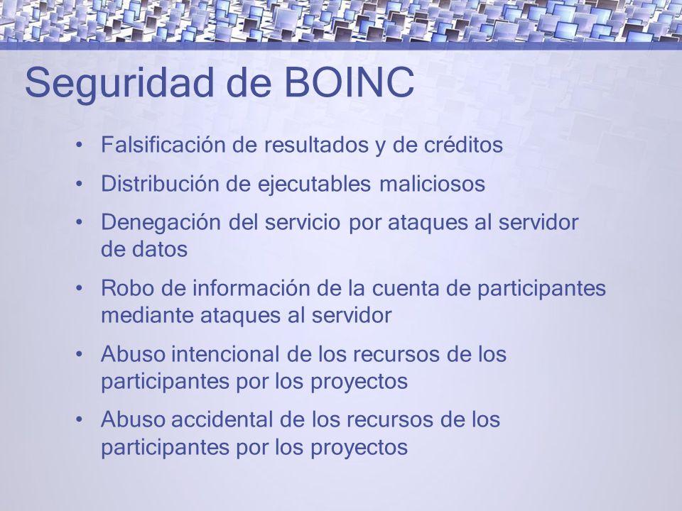 Seguridad de BOINC Falsificación de resultados y de créditos