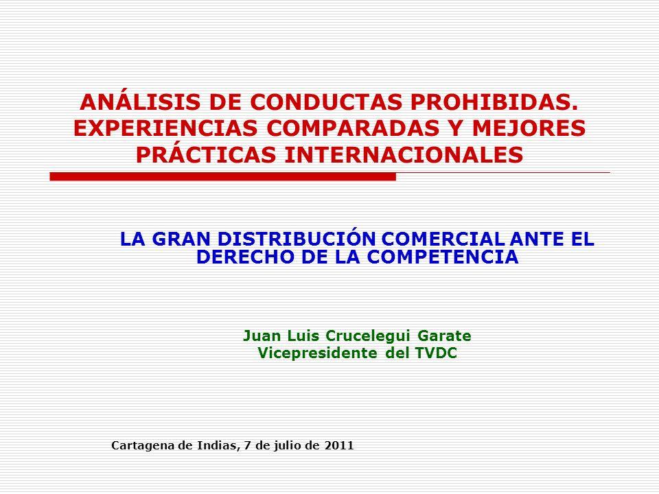 ANÁLISIS DE CONDUCTAS PROHIBIDAS