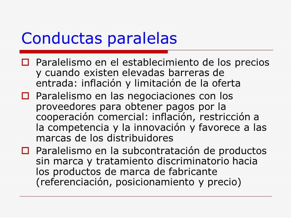 Conductas paralelas