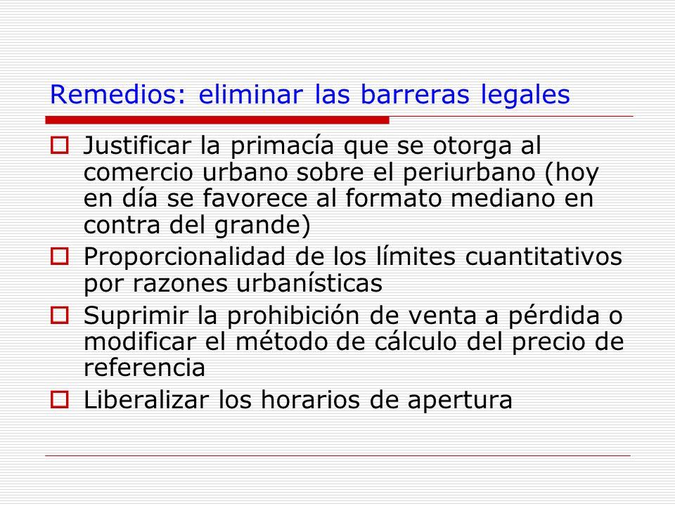 Remedios: eliminar las barreras legales
