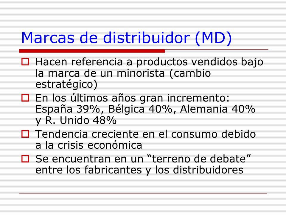 Marcas de distribuidor (MD)