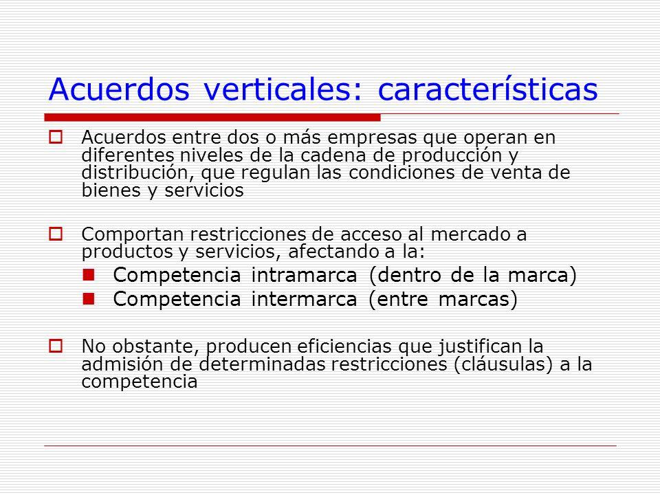 Acuerdos verticales: características