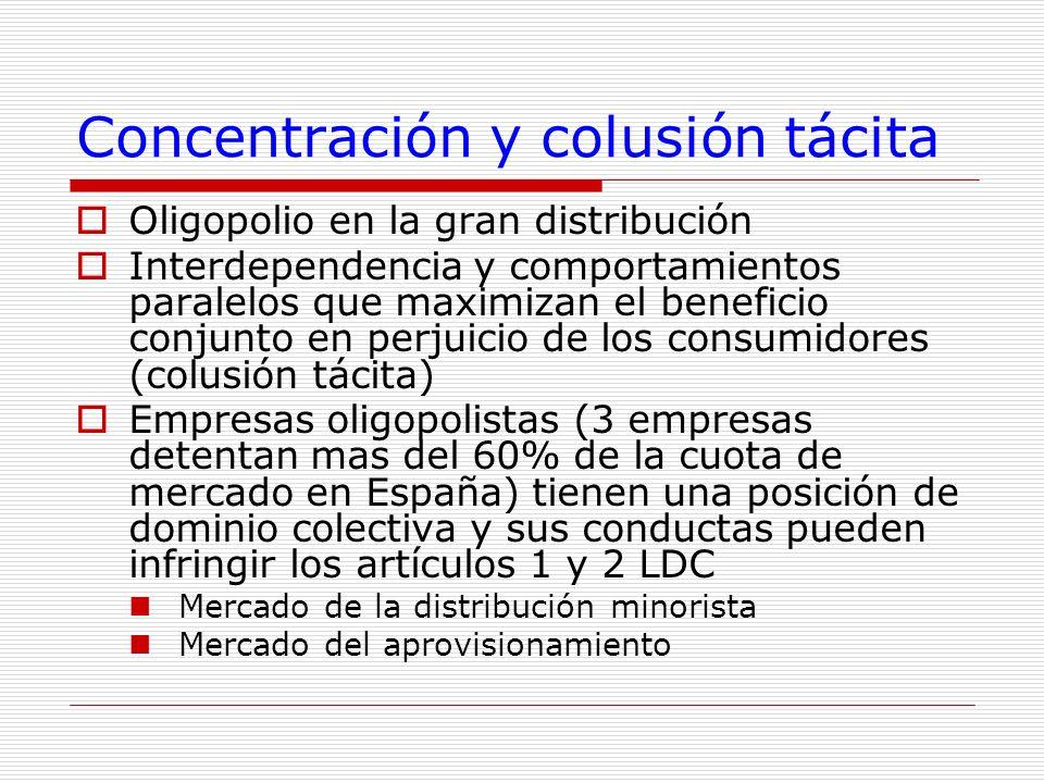 Concentración y colusión tácita