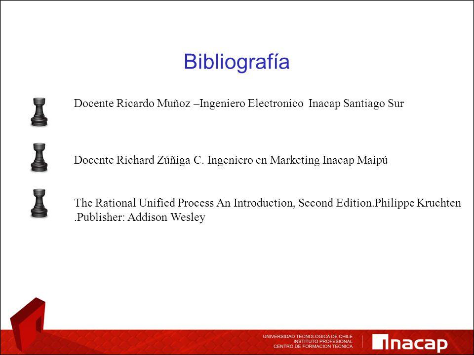 Bibliografía Docente Ricardo Muñoz –Ingeniero Electronico Inacap Santiago Sur. Docente Richard Zúñiga C. Ingeniero en Marketing Inacap Maipú.