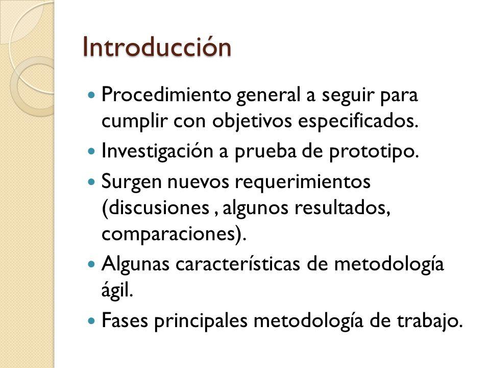 Introducción Procedimiento general a seguir para cumplir con objetivos especificados. Investigación a prueba de prototipo.