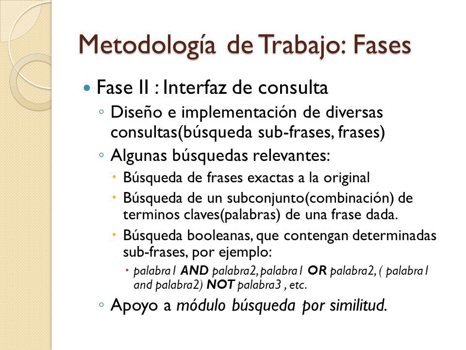 Metodología de Trabajo: Fases