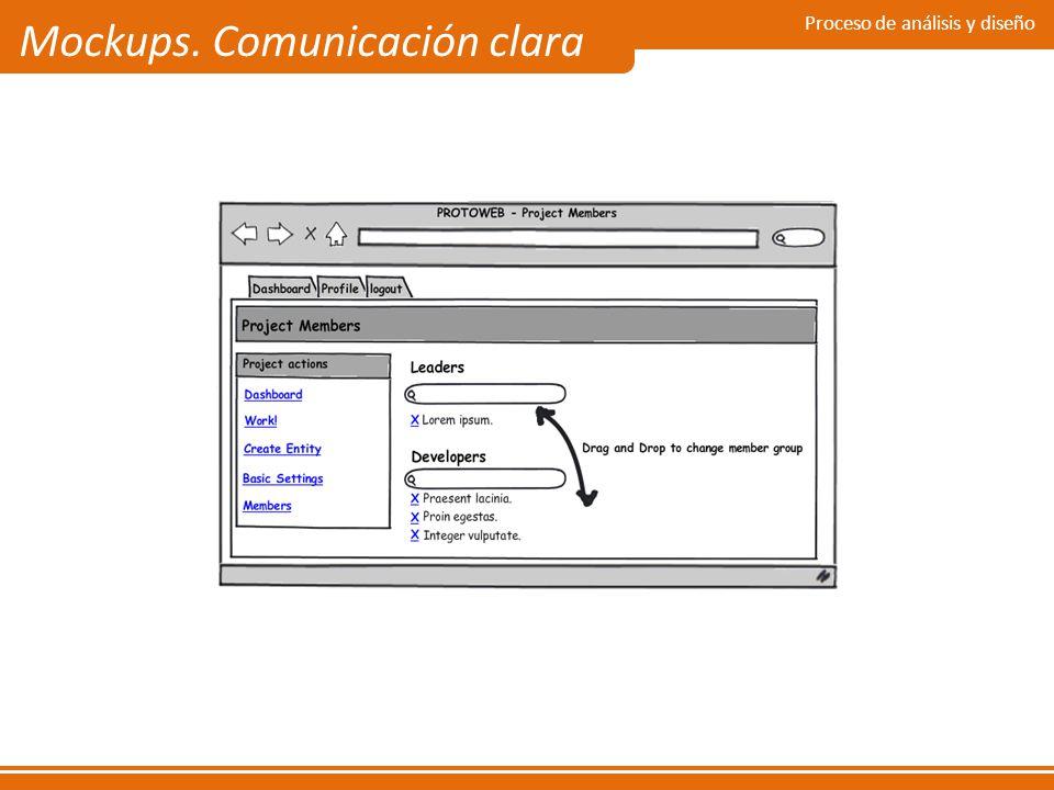 Mockups. Comunicación clara