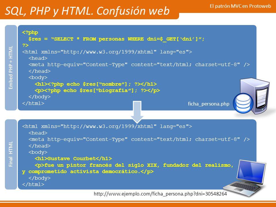 SQL, PHP y HTML. Confusión web