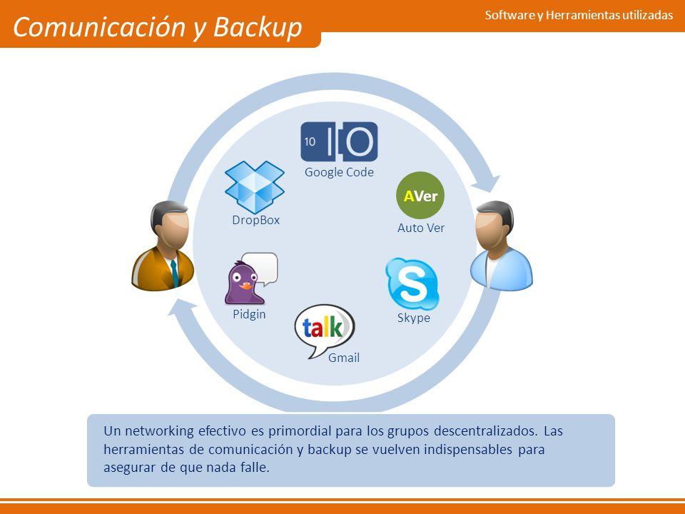 Comunicación y Backup AVer
