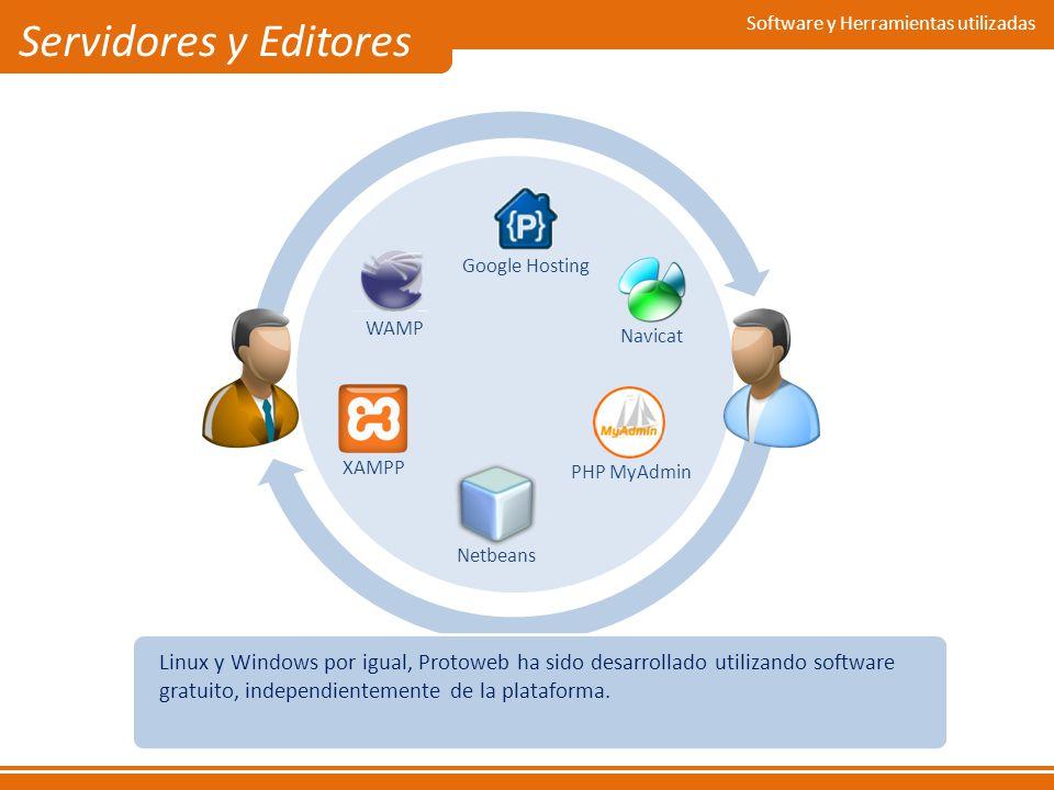 Software y Herramientas utilizadas