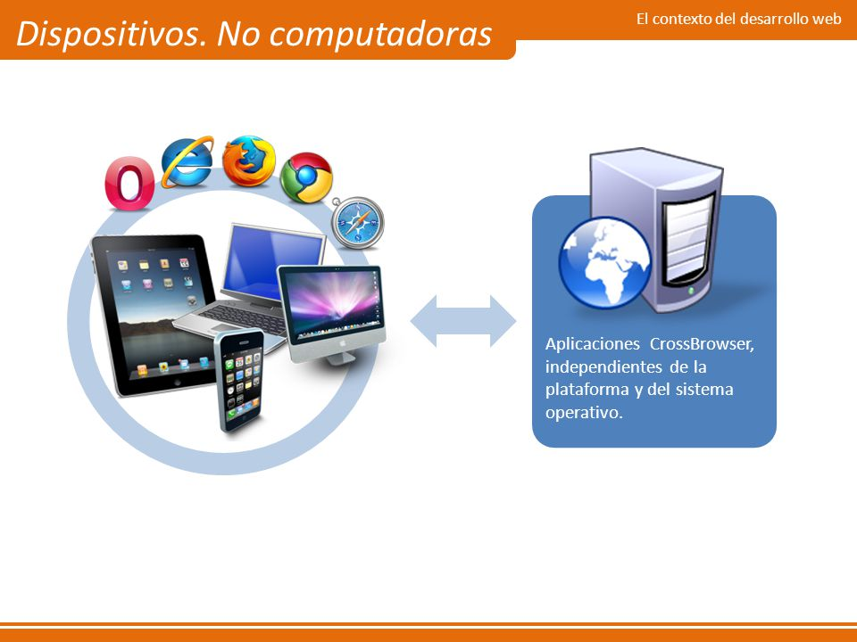 Dispositivos. No computadoras