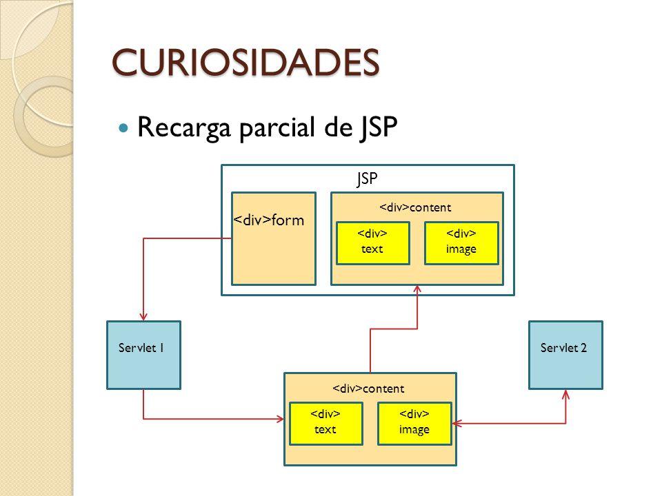 CURIOSIDADES Recarga parcial de JSP JSP <div>form