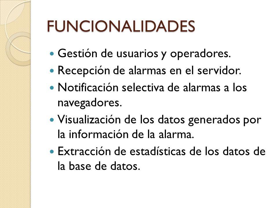 FUNCIONALIDADES Gestión de usuarios y operadores.