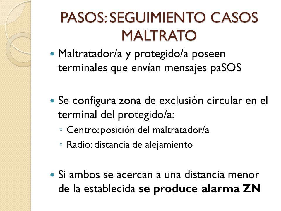PASOS: SEGUIMIENTO CASOS MALTRATO