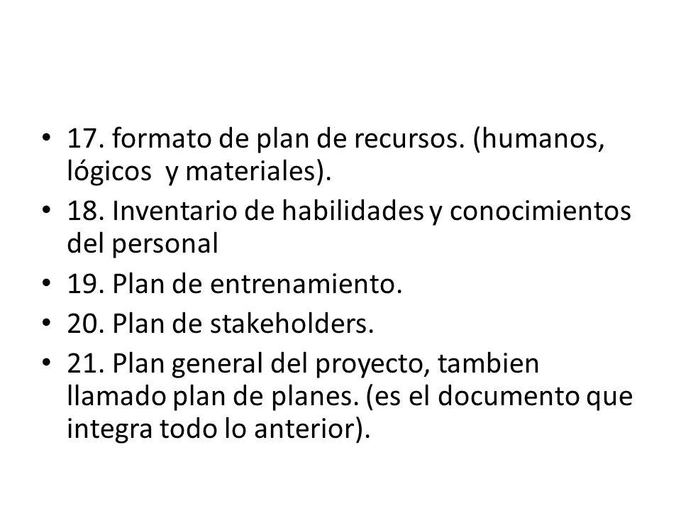 17. formato de plan de recursos. (humanos, lógicos y materiales).