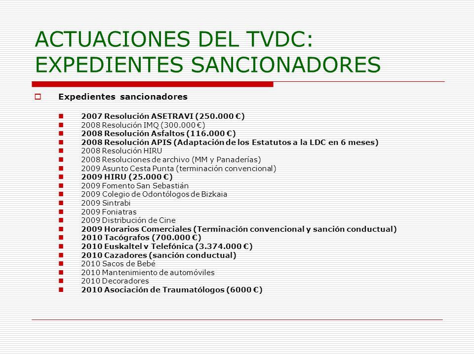 ACTUACIONES DEL TVDC: EXPEDIENTES SANCIONADORES