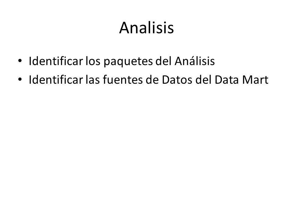 Analisis Identificar los paquetes del Análisis
