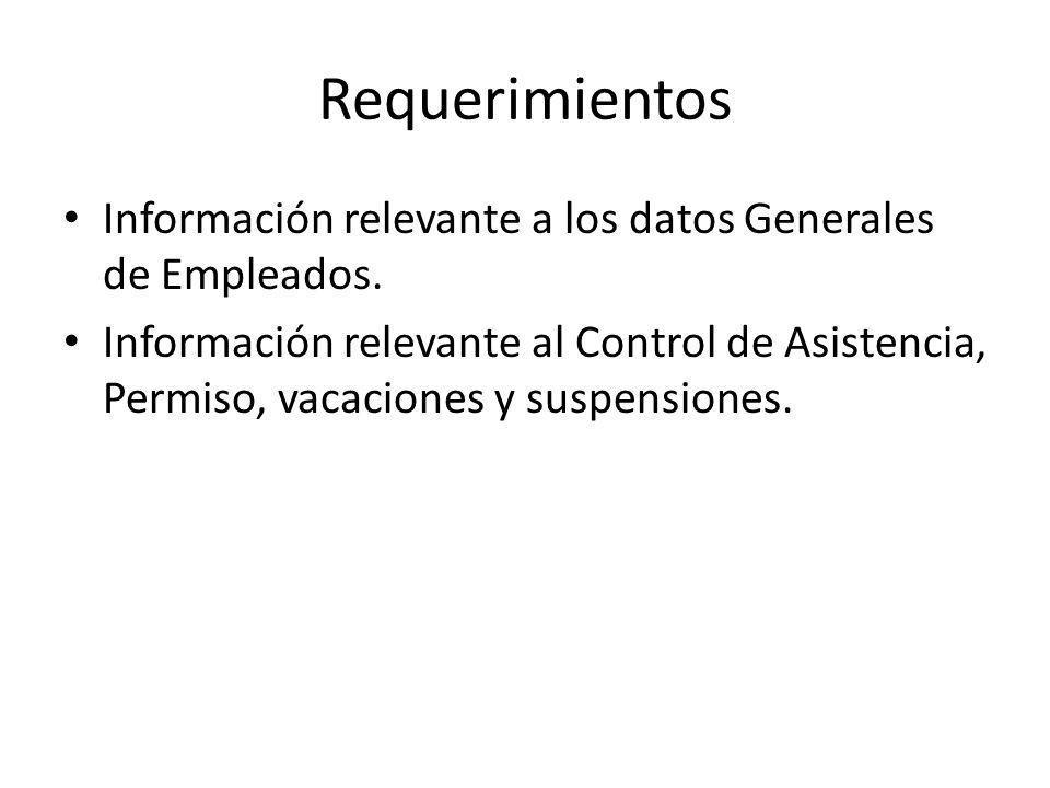 Requerimientos Información relevante a los datos Generales de Empleados.