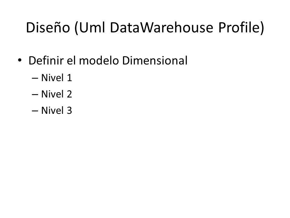 Diseño (Uml DataWarehouse Profile)