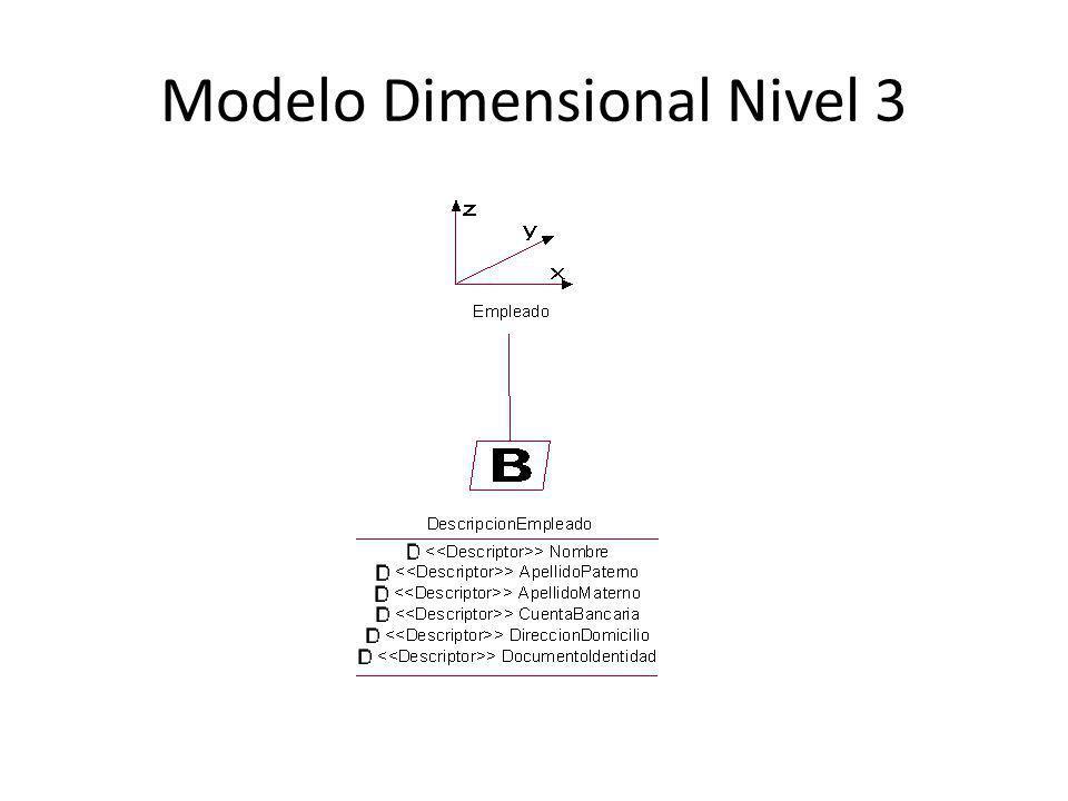 Modelo Dimensional Nivel 3