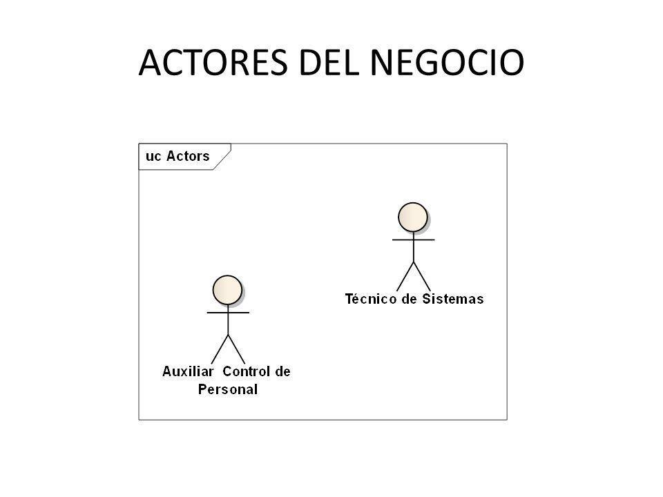 ACTORES DEL NEGOCIO