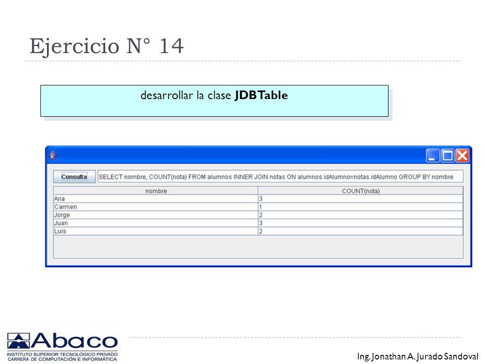 desarrollar la clase JDBTable