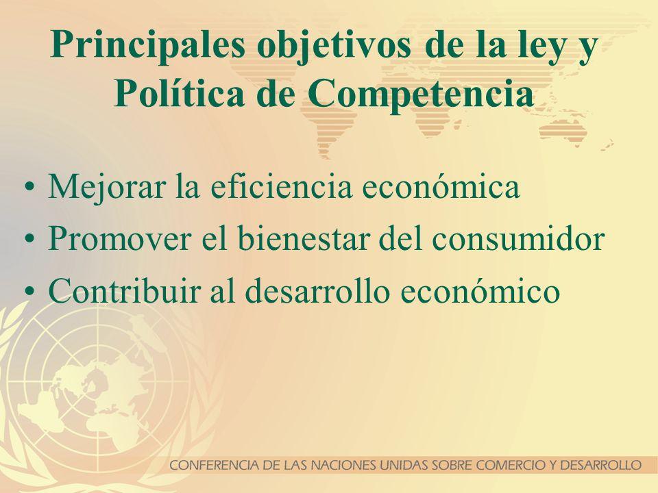 Principales objetivos de la ley y Política de Competencia
