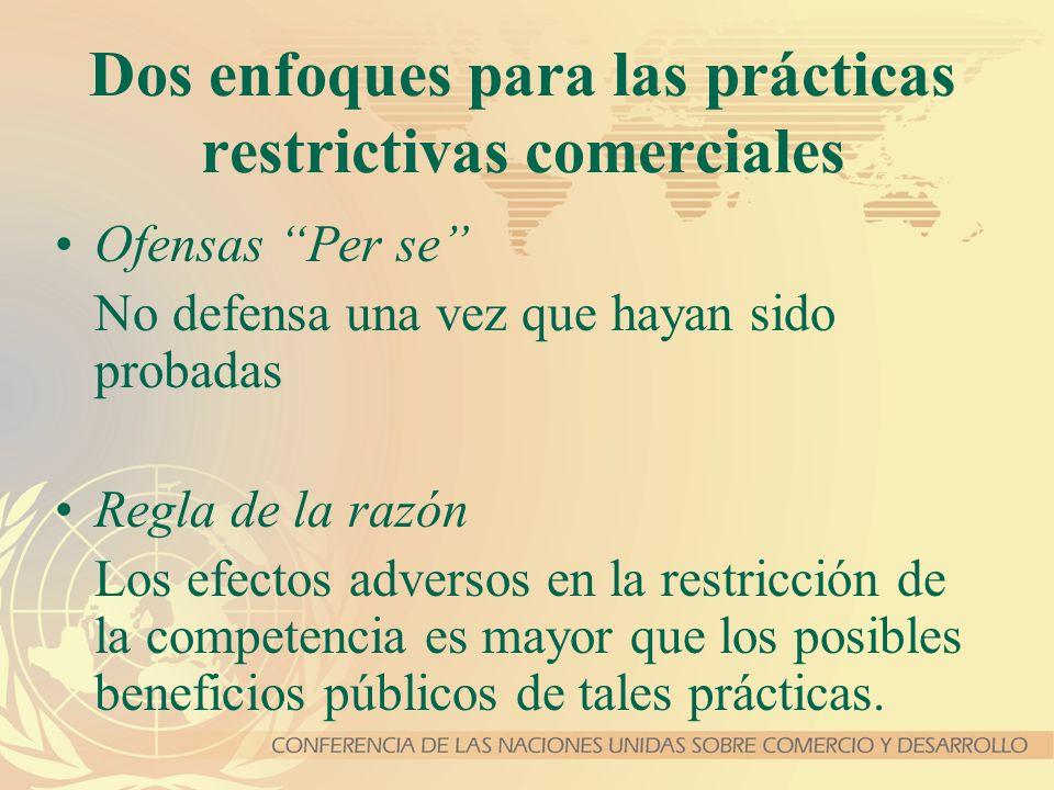 Dos enfoques para las prácticas restrictivas comerciales