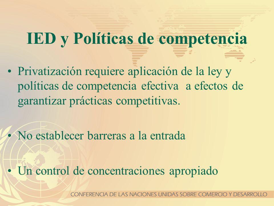 IED y Políticas de competencia