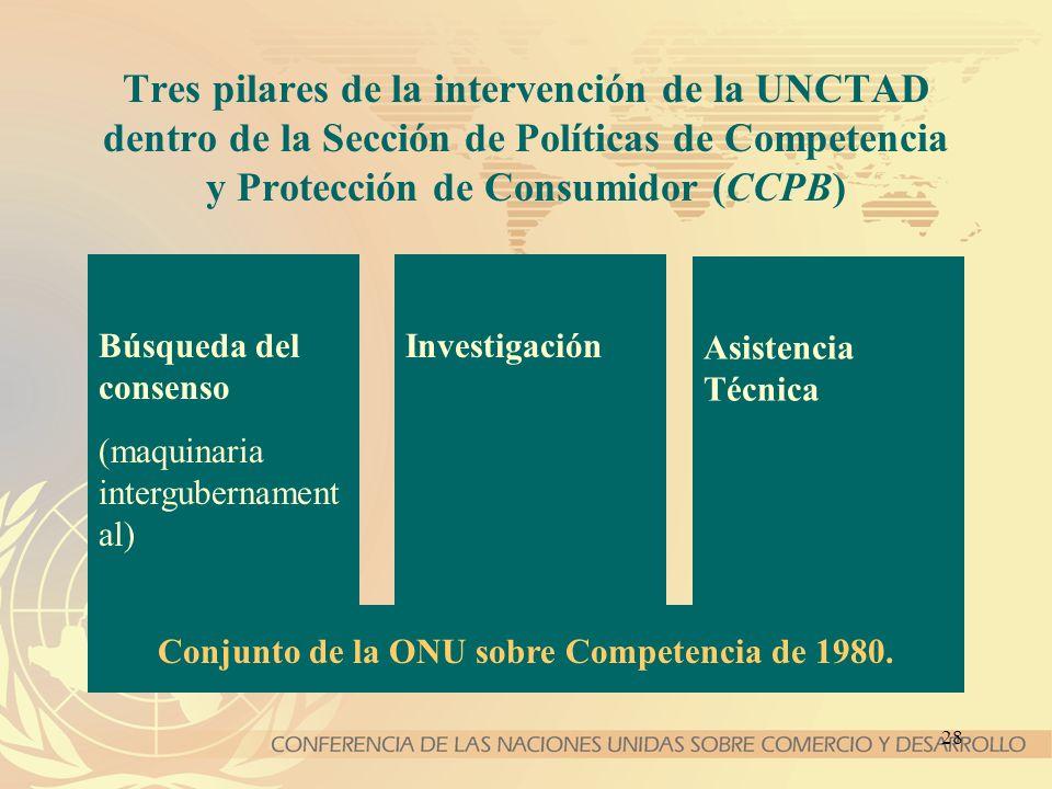 Conjunto de la ONU sobre Competencia de 1980.