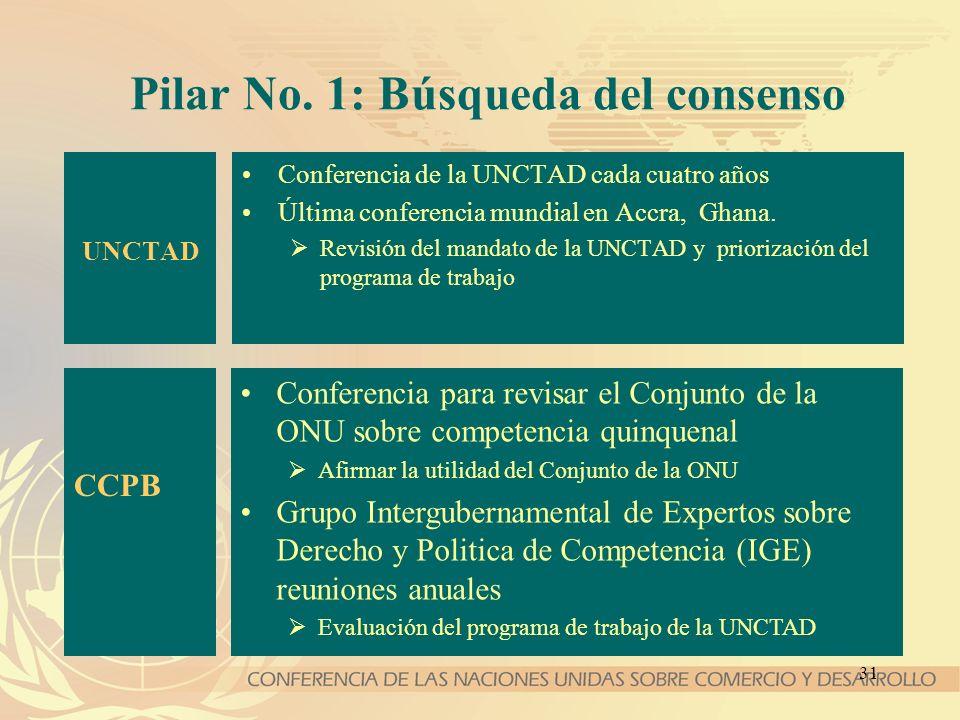 Pilar No. 1: Búsqueda del consenso