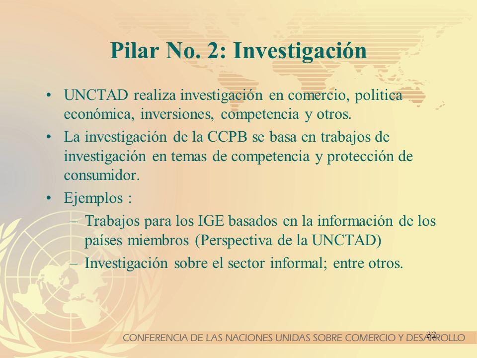 Pilar No. 2: Investigación