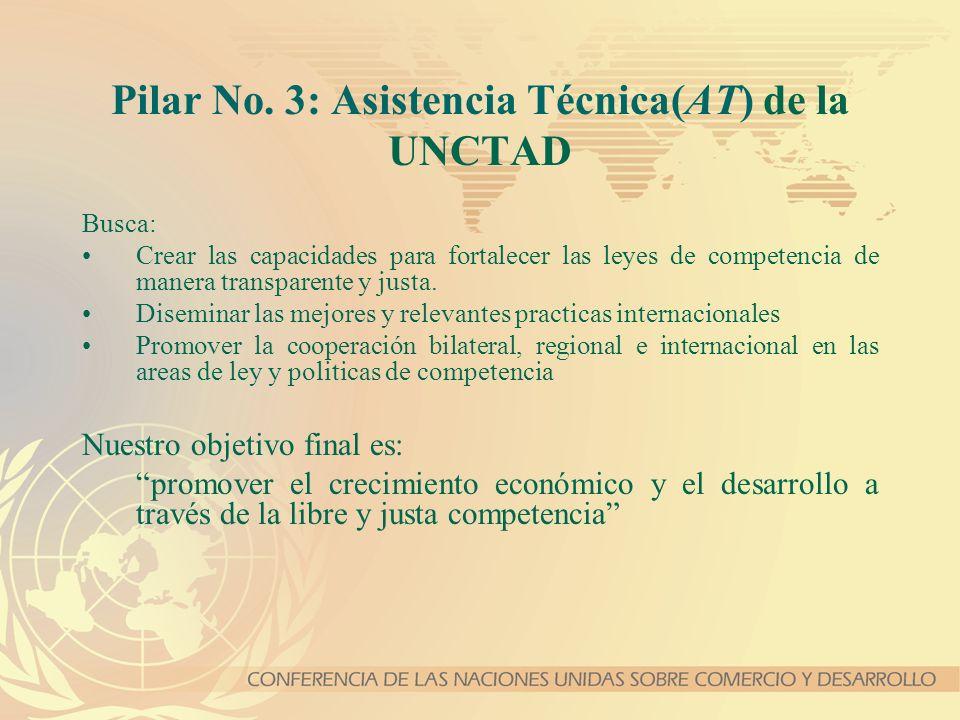 Pilar No. 3: Asistencia Técnica(AT) de la UNCTAD