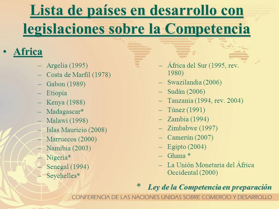 Lista de países en desarrollo con legislaciones sobre la Competencia