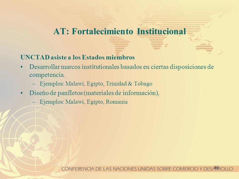 AT: Fortalecimiento Institucional