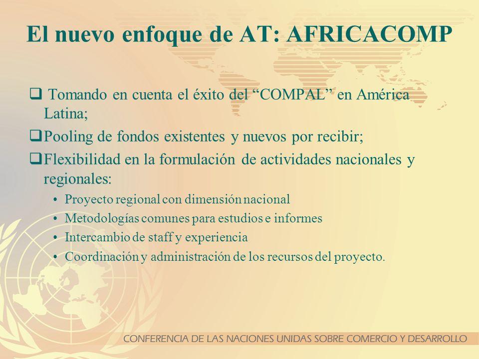 El nuevo enfoque de AT: AFRICACOMP