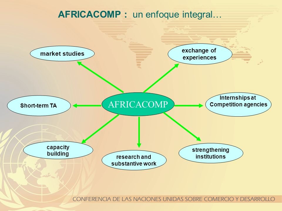 AFRICACOMP : un enfoque integral…